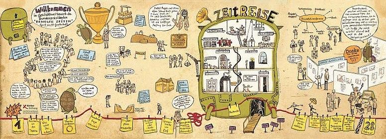 Plakat zum aktuellen Geschichtswettbewerb mit Informationen in Form eines Comics
