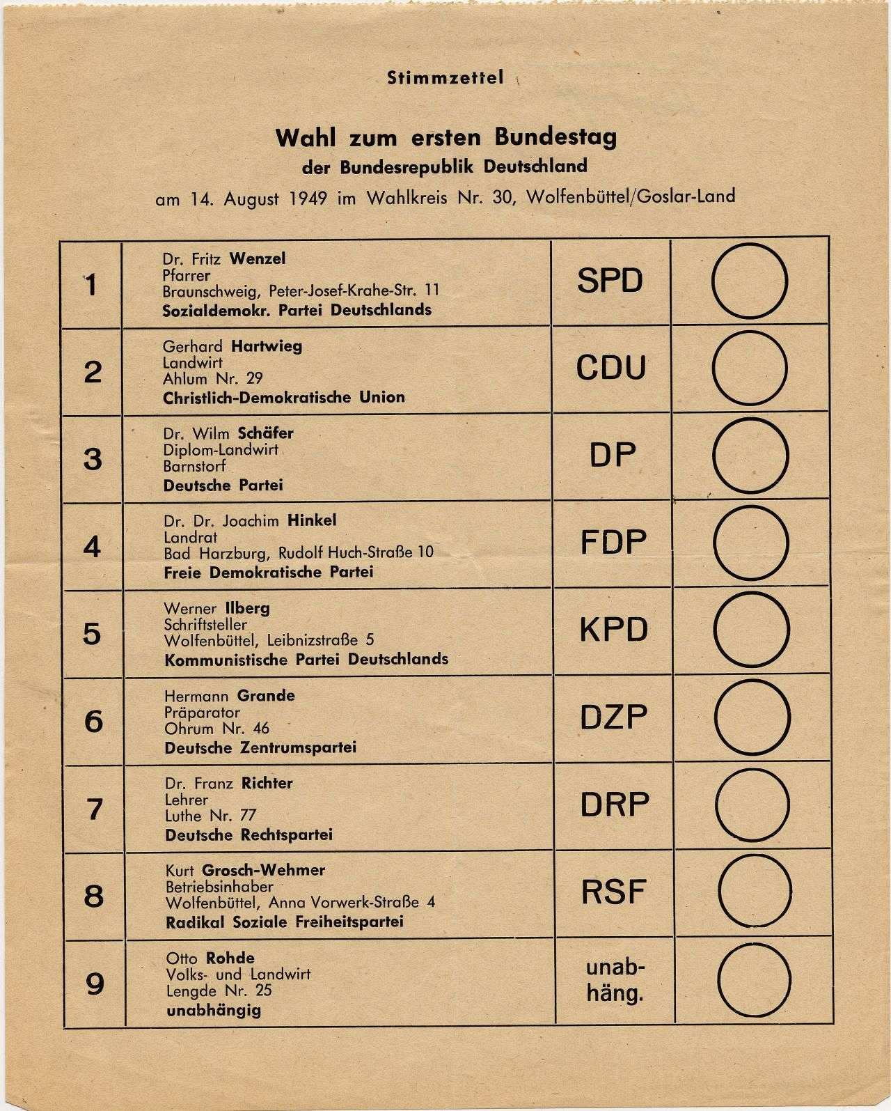 deutsche bundestagswahl